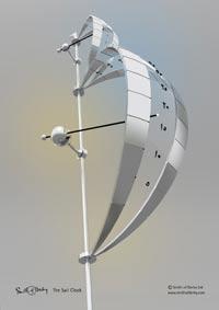 SailClockCGI1