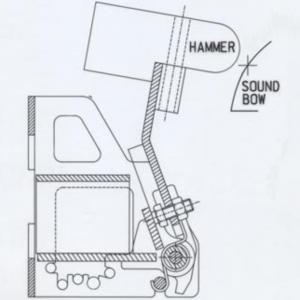 Typical external hammer general arrangement